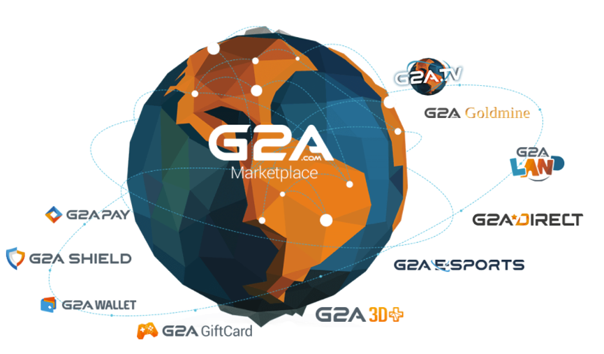 how to use g2a shield